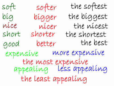 grammar lessons comparatives and superlatives